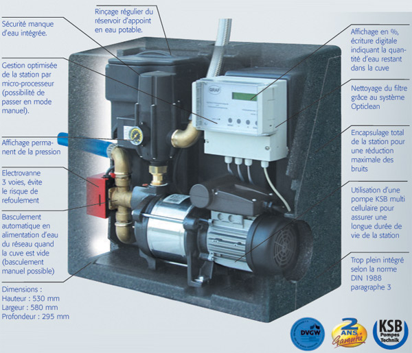 Installation de syst mes de r cup ration d 39 eau de pluie - Systeme de recuperation d eau pluviale ...