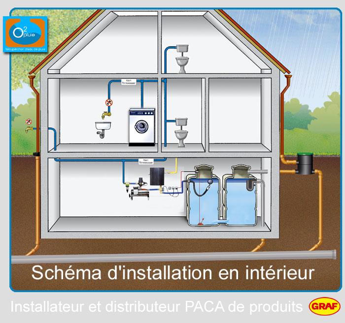 Installation de syst mes de r cup ration d 39 eau de pluie - Systeme de recuperation d eau de pluie ...