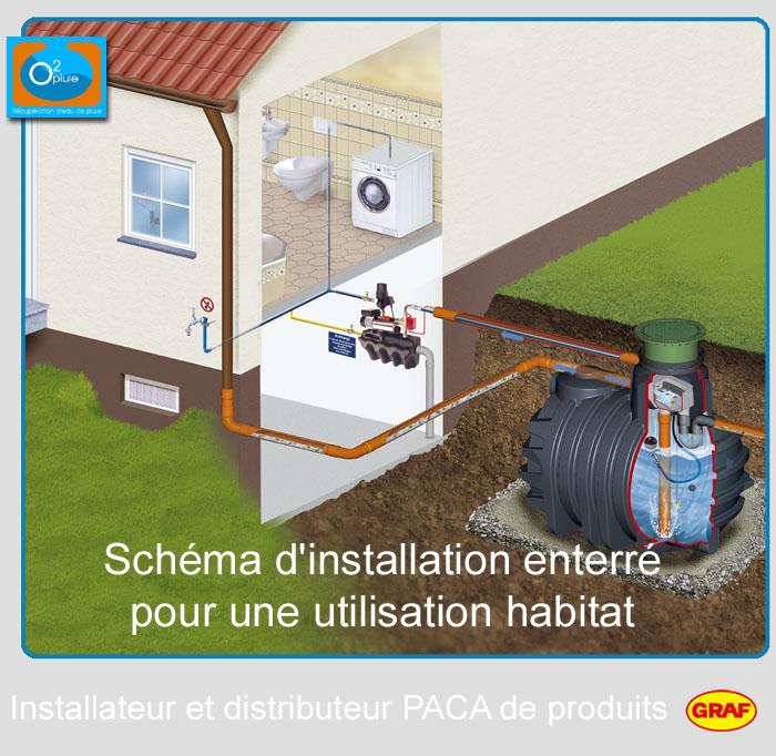 installation de syst mes de r cup ration d 39 eau de pluie. Black Bedroom Furniture Sets. Home Design Ideas